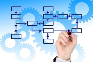 image illustrant la gestion administrative de l'organigramme d'une organisation
